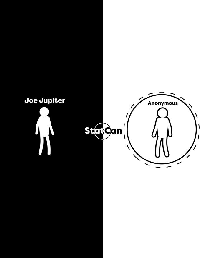 Vidéo Jean Anonyme
