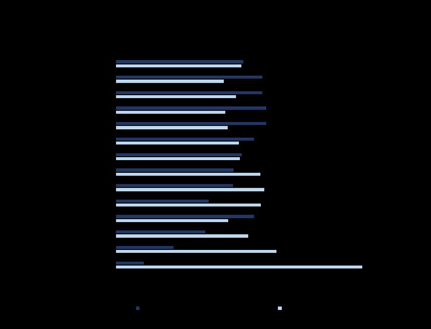 2017 l 39 ann e en statistiques - Grille d evaluation immigration quebec ...
