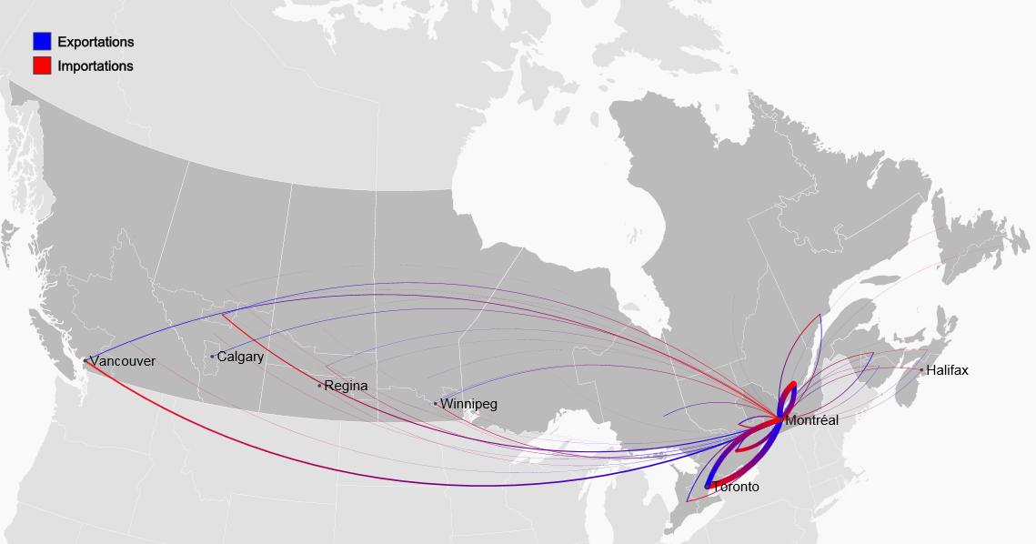 Structure des échanges interrégionaux : Montréal