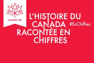 Canada 150 L'histoire du Canada racontée en chiffres #EnChiffres