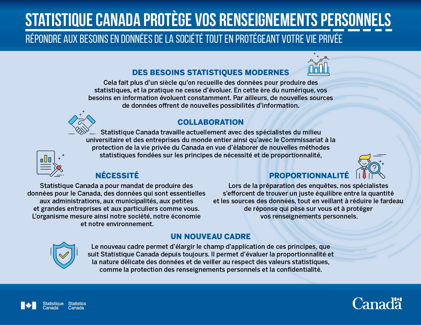 Fiche d'information - Statistique Canada protège vos renseignements personnels : Répondre aux besoins en données de la société tout en protégeant votre vie privée