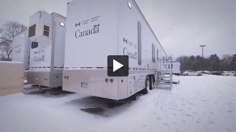 Canadian Health Measures Survey: Mobile examination centre video tour - thumbnail