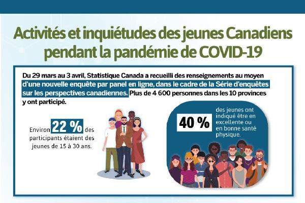 Activités et inquiétudes des jeunes Canadiens pendant la pandémie de COVID-19