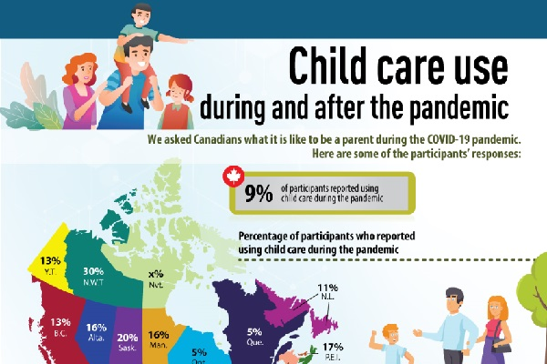 Child care use during and after the pandemic