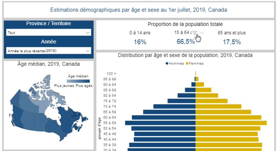 Estimations démographiques par âge et sexe, provinces et territoires : tableau de bord interactif