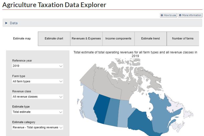 Agriculture Taxation Data Explorer