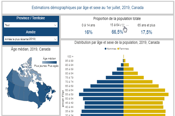 Estimations démographiques par âge et sexe, provinces et territoire : tableau de bord interactif