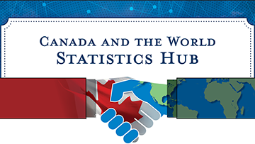 Canada and the World Statistics Hub