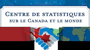 Centre de statistiques sur le Canada et le monde