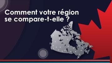 Comment votre région compare-t-elle?