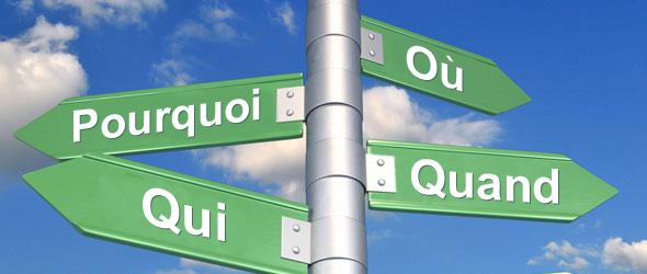 Poteau indicateur sur lequel sont fixées quatre plaques de rue orientées vers différentes directions. Sur les plaques on peut lire « Pourquoi », « Qui », « Où » et « Quand ».