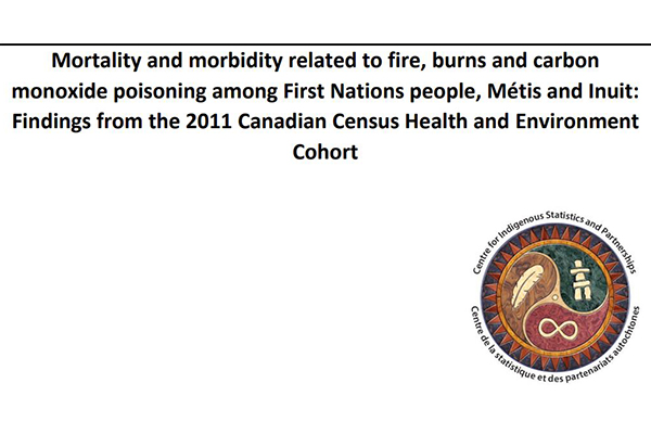 Mortality and morbidity related to fire, burns and carbon monoxide poisoning among First Nations people, Métis and Inuit: Findings from the 2011 Canadian Census Health and Environment Cohort