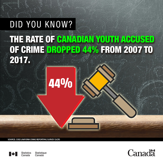 Infobyte - Canadian youth accused of crime