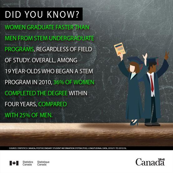 Infobytes - STEM program