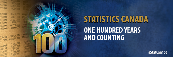 Stastics Canada: One Hundred Years and Counting #StatCan100