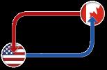 Centre de statistiques du Canada et le monde — États-Unis