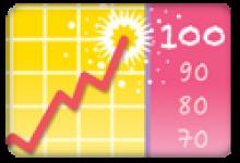 Cent ans de statistiques
