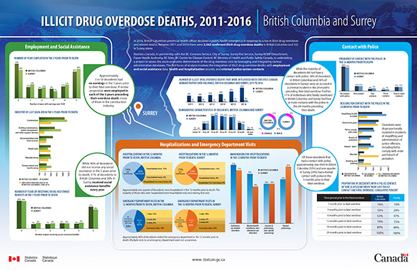 Illicit drug overdose deaths - thumbnail