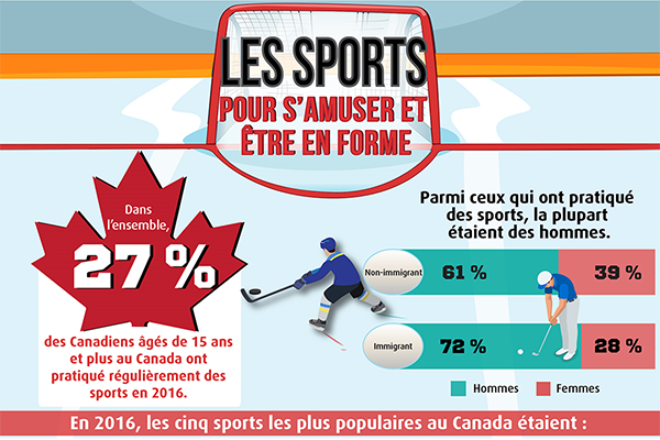Sports infographie - thumbnail