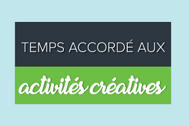 Temps accordé aux activités créatives