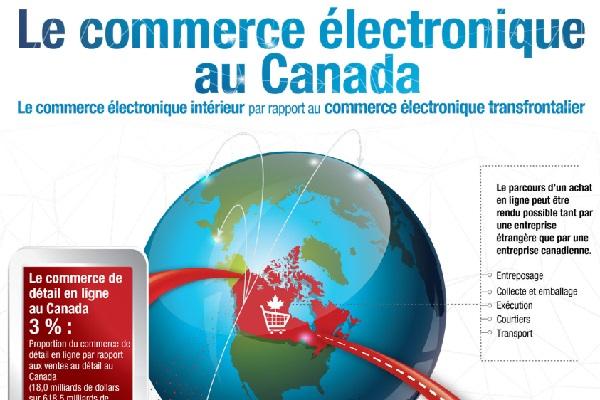 Le commerce électronique au Canada: le commerce électronique intérieur par rapport au commerce électronique transfrontalier