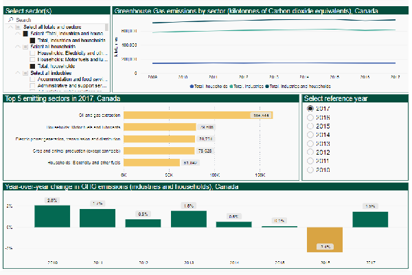 Physical flow account for greenhouse gas emissions: Interactive tool