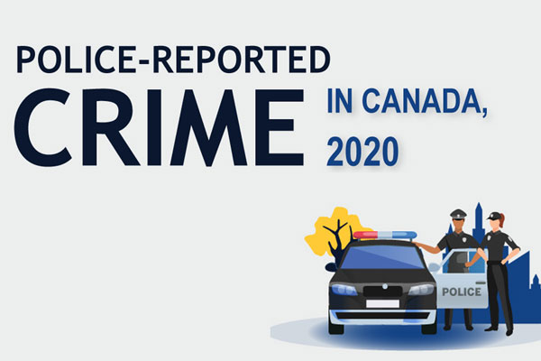 Police-reported crime in Canada, 2020