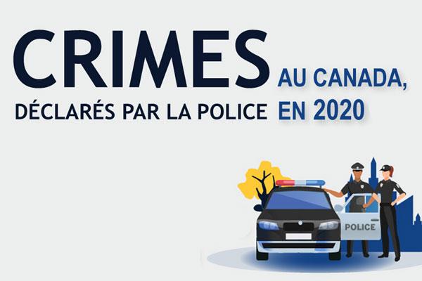 Crimes déclarés par la police au Canada en 2020