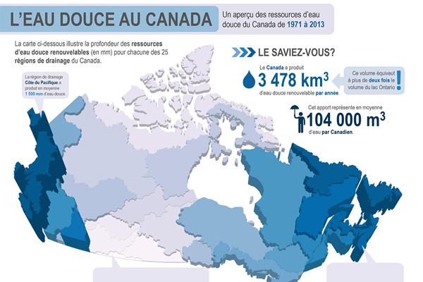 L'eau douce au Canada : un aperçu des ressources d'eau douce du Canada de 1971 à 2013