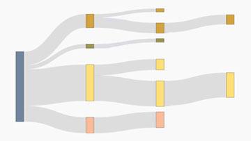 Statistiques sur le transport : tableau de bord interactif