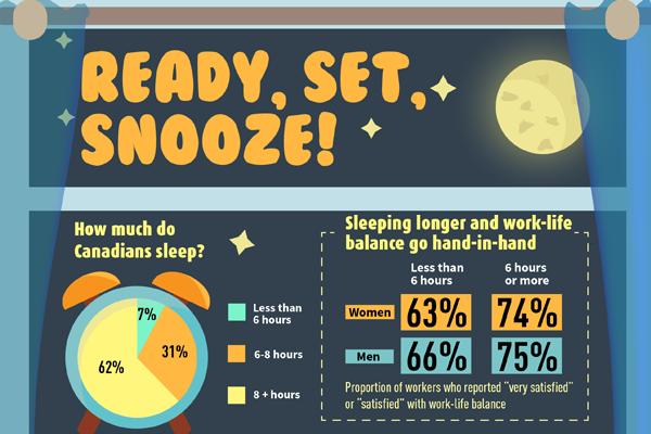 Tab 3: Infographic: Ready, set, snooze! - thumbnail