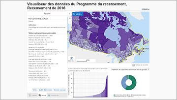 Visualiseur des données du Programme du recensement, Recensement de 2016 - Pourcentage de la population ayant une identité autochtone