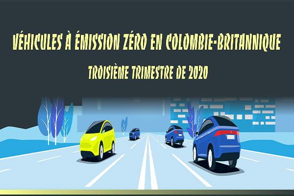 Véhicules à émission zéro en Colombie-Britannique, troisième trimestre de 2020