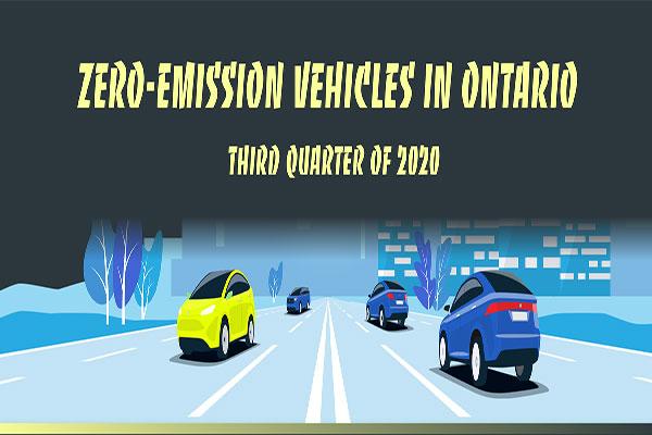 Zero-emission vehicles in Ontario, third quarter of 2020