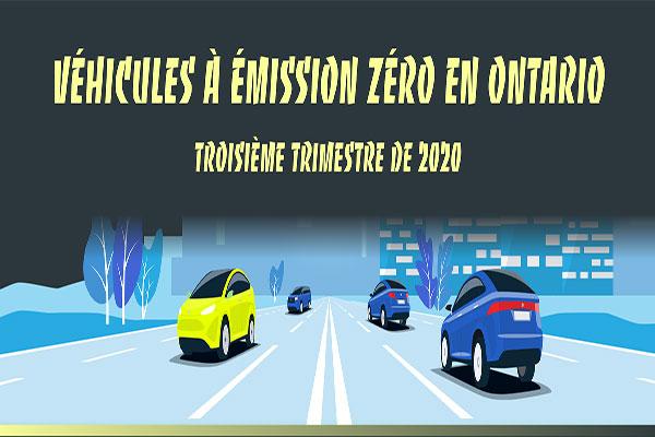 Véhicules à émission zéro en Ontario, troisième trimestre de 2020