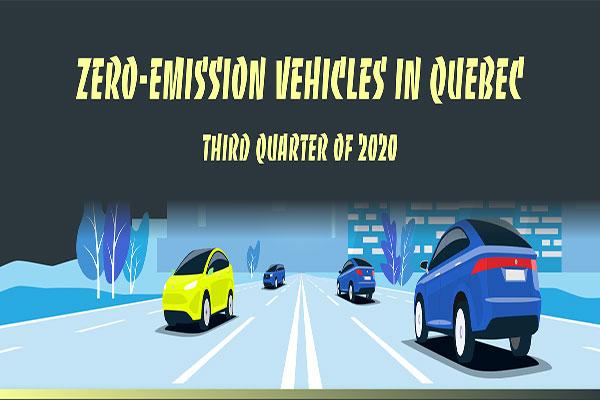 Zero-emission vehicles in Quebec, third quarter of 2020