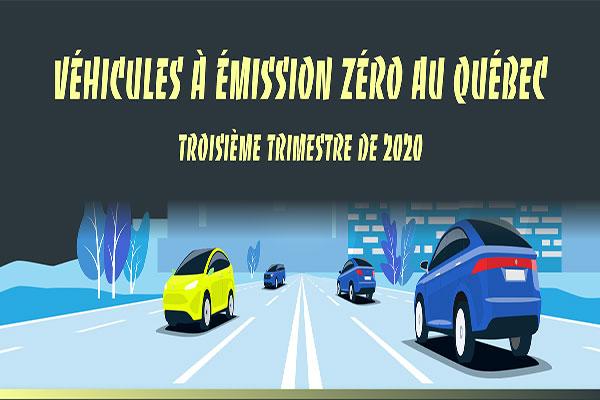 Véhicules à émission zéro au Québec, troisième trimestre de 2020