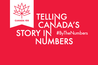 Canada150 - Telling Canada's story in numbers #ByTheNumbers