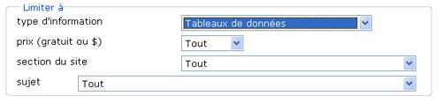 Copie d'écran : Exemple de recherche pour la section « Limiter à type d'information». Exemple de recherche sélectionné du menu déroulant, tableaux de données.
